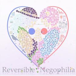 [TOHO PROJECT CD]Reversible Negophilia -少女理論観測所-